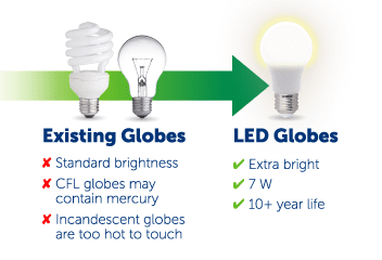 exisiting-globes-vs-led-globes-1